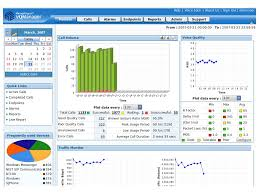 VoIP Software, Tools And Utilities For Download On Windows ... Voip Monitoring Reports In Netflow Analyzer Manageengine Blog Top Free Network Tools Dnsstuff 100 Sver Application Using Monitor For Whatsup Gold V12 Voice Over Ip Internet Scte New Jersey Chapter 91307 Ppt Download 5 Linux Web Based Linuxscrew Performance Opm Prtg Alternatives And Similar Software Mapping Maps Software Opmanager Measure Accurately Ipswitch On The Impact Of Tcp Segmentation Experience Monitoring Tfornetv3hirez28129jpg