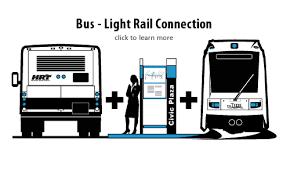 The Tide Hampton Roads Transit Bus trolley light rail and