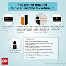 Front Desk Agent Salary Philippines by Taxes A Love Relationship Cnn Philippines
