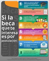 VIDEO 2PROCEDIMIENTO DE SOLICITUD DE BECA MANUTENCION EN EL SUBES Y