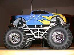 58280: TXT-1 From 2manytoyz Showroom, Tamiya TXT-1 Monster Truck -w ... Monster Truck Madness 64 N64 Original Nintendo Magazine Advert Show 5 Tips For Attending With Kids Trucks Missoula Fairgrounds Jam At Dcu Center Sin City Hustler Is Worlds Longest Has 3foot Ground Amazoncom Rc Cars Amosting 35mph 112 Scale 24ghz 2wd High Speed Brushless Electric Top 2 18 4wd 24g 86291 Avenger Truck Wikipedia University 2018 Paxton Youtube The Largest Dually Drive Beachburg Fair