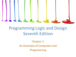 Programming Logic and Design Seventh Edition ppt video online