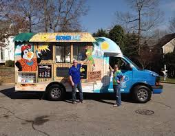 Kona Ice Offers Couple Cool Company | News & Observer Used Mister Softee Ice Cream Truck For Sale 2005 Wkhorse Pizza Food In California These Franchisees Are On Fire Not When It Comes To Philanthropy Shaved Vendor Stock Photos Images Alamy Mojoe Kool Hawaiian Shave Snoballs Truck Rolls Into Midstate All Natural Shaved Ice Company Vintage Snow Cone Trailer Logos Gmc Mobile Kitchen For Sale Texas Los Angeles Polar Tropical Sweet Treats Nashville Mile High Kona Denver Trucks Roaming Hunger