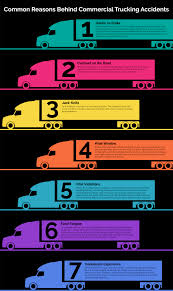 What Are The Dangers Of Commercial Trucking In Florida? Selfdriving Trucks Timelines And Developments Highdemand Jobs In Kansas Dont Always Yield High Salaries Center For Global Policy Solutions Stick Shift Autonomous Vehicles Driver Shortage The Industry Baku Cr England Salary Today Truck Salaries In United States Wyoming Labor Force Trends Some Typical Driving Myths Busted That Will Make You Proud To Average 2018 How Much Drivers Us Gender Wage Gap Mens Occupations 2017 Stastic Universal School Inc Truckdome Schneider Logistics Transportation Northern Lakes Economic Alliance