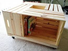 Most Profitable Woodworking Projects To Build And Sell Creative Diy Wood Ideas Pallet Furniture Idea Coffee