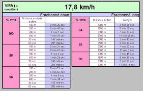 plan 10 km course à pied pour débutant
