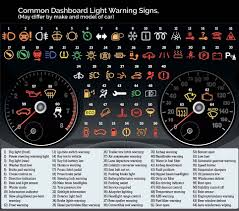 Dashboard Warning Lights Quick Check Chart - Ellis Motors New Green Lights On Ohio Snplows Mean Caution Not Go Directional Light Bars Trucks For Cstruction And Traffic Warning Driver With A Broken Car Called The Support Put Hazard In Car Signs You Should Ignore Dashboard Warning Lights Explained Car From Japan Policeundcover Pov Vehicle Led Impressive Setup Quick Check Chart Ellis Motors Factoryinstalled Strobe Will Be Available Home Page Response Lighting Lightbars Recovery Funnycharts