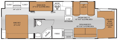 Thor Axis 251 Motorhome Floor Plan