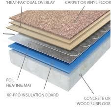 confused vinyl floors