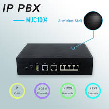 Ip Pbx System/gsm Interceptor/android Voip Gsm Gateway - Buy ...