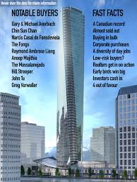 Hotel Front Desk Manager Salary Canada by Trump Tower Vancouver Owners Include Wealthy Locals U S