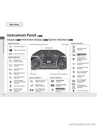 Malfunction Indicator Lamp Honda Odyssey by Honda Fit 2013 3 G Owners Manual