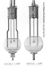 Who Invented The Electric Lamp by Arc Lamps How They Work U0026 History
