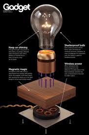 how does the flyte levitating lightbulb float in the air gadget