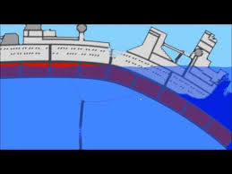 Sinking Ship Simulator The Rms Titanic by Sinking Ship Simulator The Rms Titanic Download Or Watch