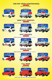 Car & Vehicle Wrapping Price Guide