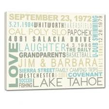 Typography ELITE Series Word Art Canvas Personalized Words And Phrases Wall Geezees Family Name Signs