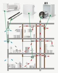 Kitchen Ventilation System Design Vents Vn Mono Pipe Exhaust ... 100 Home Hvac Design Guide Kitchen Venlation System Supponly Venlation With A Fresh Air Intake Ducted To The The 25 Best Design Ideas On Pinterest Banks Modern Passive House This Amazing Dymail Uk Fourbedroom Detached House Costs Just 15 Year Of Subtitled Youtube Jumplyco Garage Ideas Exhaust Fan Bathroom Bat Depot Info610 Central Ingrated Systems Building Improving Triangle Fire Inc