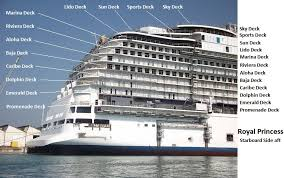 Carnival Fantasy Deck Plan Cruise Critic by Need Help Royal Princess Cruise Critic Message Board Forums