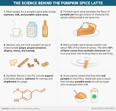 Mcdonalds Pumpkin Pie Recipe by Science Of Pumpkin Spice Lattes Business Insider