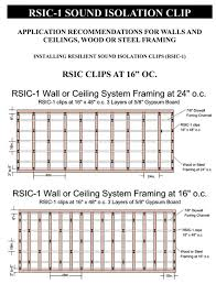 Resilient Channel Ceiling Weight by Rsic 1 Resilient Sound Isolations Clips