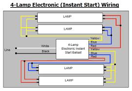 wiring diagram phillip advance ballast wiring diagram metal