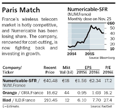 sfr si e social t hone numericable sfr shares could see a 25 gain barron s