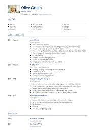 Art Resume Examples - Ugyud.kaptanband.co Makeup Artist Resume Sample Monstercom Production Samples Templates Visualcv Graphic Free For New 8 Template Examples For John Bull Job 10 Rumes Downloads Mac Why It Is Not The Best Time 13d Information Awesome Cv