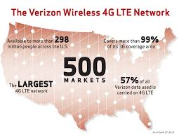 Gigaom | Verizon Wraps Up LTE Rollout; Plans All-VoIP Phone Launch ... Best Whitepaper Public Switched Telephone Network Voice Over Ip Verizon Says Existing Contract Customers Can Still Get Bill Groginsky Direct Mail Small Business Letter Kagan One Talk Call Forward To Wireless Leaving Comcast For Fios Upgrading The Home Voip Solution Hosted Voip Service Services Gigaom Wraps Up Lte Rollout Plans Allvoip Phone Launch Pr Voip Architecture And Call Flows Presentation En Xg Productivity Wireless Lg Exalt Launches At As An Lteonly Flip Phonedog Let Us Install Fiberor Well Shut Off Your Service Ellipsis 10 Simulator Support