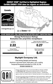 Sample Energy Star Nrcan Temporary Label For A Window The Portion Has