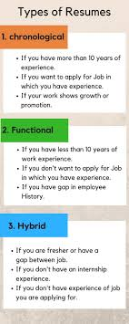 Resume Formats And Free Templates — TutorialBrain How To Write A Resume 2019 Beginners Guide Novorsum Ebook Descgar Job Forums Valerejobscom 1 Basic Resume Dos And Donts Pdf Formats And Free Templates Tutorialbrain Build A Life Not Albatrsdemos The Dos Donts Writing Rockin Infographic Top Writing Tips Get An Interview Call Anatomy Of How Code Uerstand Visually Why You Should Go To Realty Executives Mi Invoice Format Donts Services For Senior Cv Guides Student Affairs