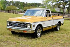 1971–72 Chevrolet C10 Cheyenne Fleetside Pickup Truck 1972 Chevrolet K20 Classic Cars For Sale Michigan Muscle Old Hemmings Find Of The Day Cheyenne P Daily The 7 Best And Trucks To Restore 19 Elegant Ideas Of 1956 Chevy Truck Chevrolet Cheyenne C10 Stock 130078 Sale Near Columbus Photos Up Close Personal With History Fleet Owner Silverado Gets Another Modernday Makeover Editorial Image Image Practical 94200935 Texas Terror 2007 Lowered Truckin Magazine Ck 1500 Questions Loud Poppingknock Noise That Comes