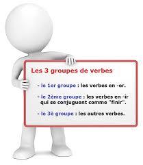 si er conjugaison 3 groupes verbes conjugaison jpg