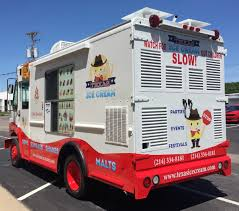 Food Truck Builders In Texas - Top Builders In Texas