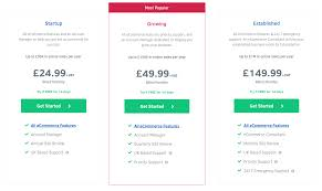 Advanced And British - A Detailed Review Of EkmPowershop Diagnosing A Wp Ecommerce Error On Godaddy Hosting With Php Apc Foundation Shopping Cart Jeezy Hosted Thanksgiving Food Giveaway Which Hosted For Uk Sellers Shopify Bigcommerce Or Australias Leading Software Online Store Solution National Products Technibilt 6242 Fatwcom Web Hosting Website Stock Photo Royalty Free Image The Best Selfhosted Ecommerce Platforms Review Magento Ecommerce Platforms L K Consult Stores And Shops Sacramento Web Design Most Important Features Radical Hub