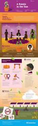 Sunstar Tanning Bed by Best 25 Sun Information Ideas On Pinterest Surya Namaskara
