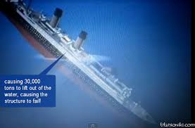 titanic sinking animation 2012 rms titanic sinking how did the titanic sink pictures of the
