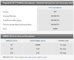 Verizon Introduces New ALLSET Prepaid Wireless Plans Smartphone