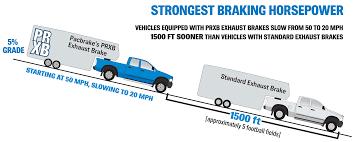 100 Semi Truck Exhaust Pacbrake C44031 PRXB Brake Kit For Trucks Wonboard Air