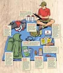 Packing Checklists For Camping Trips