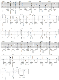1979 The Smashing Pumpkins Tab by Summertime Fingerstyle Guitar Tab Guitarnick Com