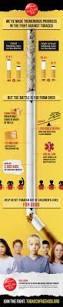 Lampe Berger Wick Singapore by Best 25 Anti Tobacco Ideas On Pinterest Smoking Cessation