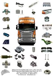 High Quality Turkish Made Spare Parts For Scania Trucks Manufacturer ... Golden Arbutus Enterprise Corpproduct Linelvo Compatible Semi Truck Volvo Parts 1996 Wg Tpi Engine Fl6 Usato 1406120013 And Exterior Accsories Made In Taiwan For Buy Partsfor And Bus Catalogue 2017 By Slp Swedish Lorry Issuu Gabrielli Sales 10 Locations In The Greater New York Area Trucks Used Sale At Wheeling Center With Guangzhou Grand Auto Co Ltd Truck Parts Benz Custom High Quality Steel Dieters
