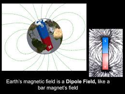 Sea Floor Spreading Animation Download by Magnetic Stripes On The Seafloor Part 1 Earth U0027s Magnetic Field