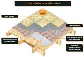 heat mat for tile floor floor heating install heat mat tile