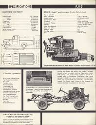 Toyota Fj45 - Specs | I Love Toyota | Pinterest | Toyota, Land ... 10 Best Pickup Trucks To Buy In 72018 Prices And Specs Compared Specifications Image Truck Kusaboshicom F650 Features Supertrucks Teslasemitruckspecsevent6 Planetsave 2018 Ford F250 Price Trims Options Photos Reviews Yeah Unveils Engine Specs For F150 Expedition New 2019 Chevrolet Colors Review Car Flex Fleet Rental Granite Mack Sinotruk Howo 8x4 Dump Truck Richbon Group Nigeria Page 2 New 2015_000 Npi Audio Visual Solutions 1954