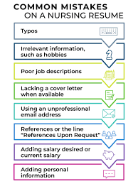 How To Write A Nursing Resume For A 2018 Job Market How To Write A Great Resume The Complete Guide Genius Amazoncom Quick Reference All Declaration Cv Writing Cv Writing Examples Teacher Assistant Sample Monstercom Professional Summary On Examples Make Resume Shine When Reentering The Wkforce 10 Accouant Samples Thatll Make Your Application Count That Will Get You An Interview Build Strong Graduate Viewpoint Careers To A Objective Wins More Jobs