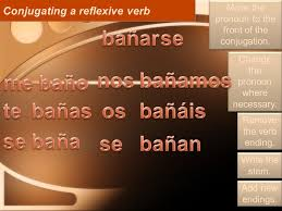 Reflexive Verbs Most Any Verb Can Be If The Doer And