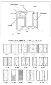 Single Opening Awning Windows Type Horizontal Opening Pattern Open ... Single Opening Awning Windows Type Horizontal Pattern Open Vent Cnection For S Patent Window Hinge Which Type Of Awning Should I Choose The Glass Room Company Awnings Us2990039 Cnection For Windows Impact Be Images On Shop At Lowescom Can You Release To Clean Patio Semi Cassette Canopy In Philippines Buy