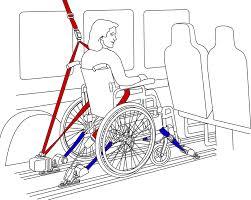 siege de pour handicapé produits pour aménagement de véhicules tpmr